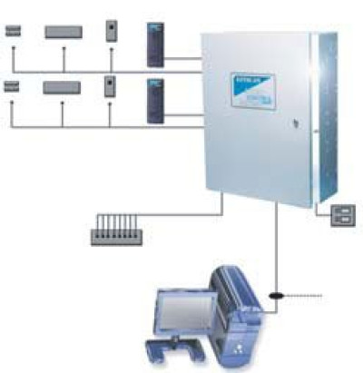 Keyscan CA 200 Access Control System