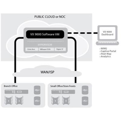 VX-9000-WEBF-256 - Extreme Networks VX 9000