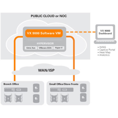VX-9000E-ADP-32 - Motorola VX 9000E Wireless Software