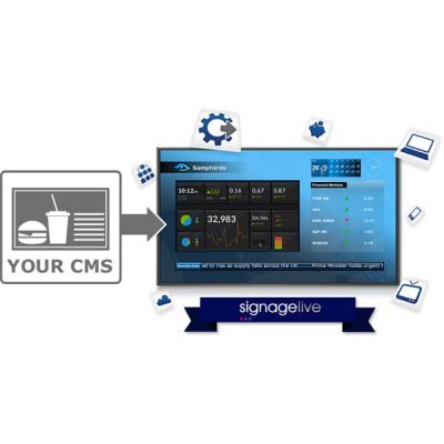 SLL-1-1 - Signagelive Signagelive General Software